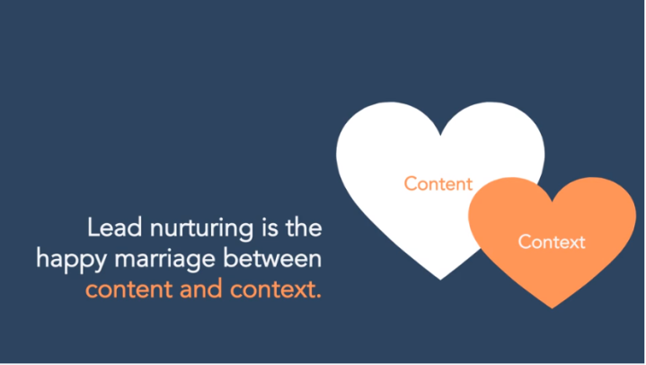 Millainen on Hubspotin Inbound Marketing Certification -kurssi?